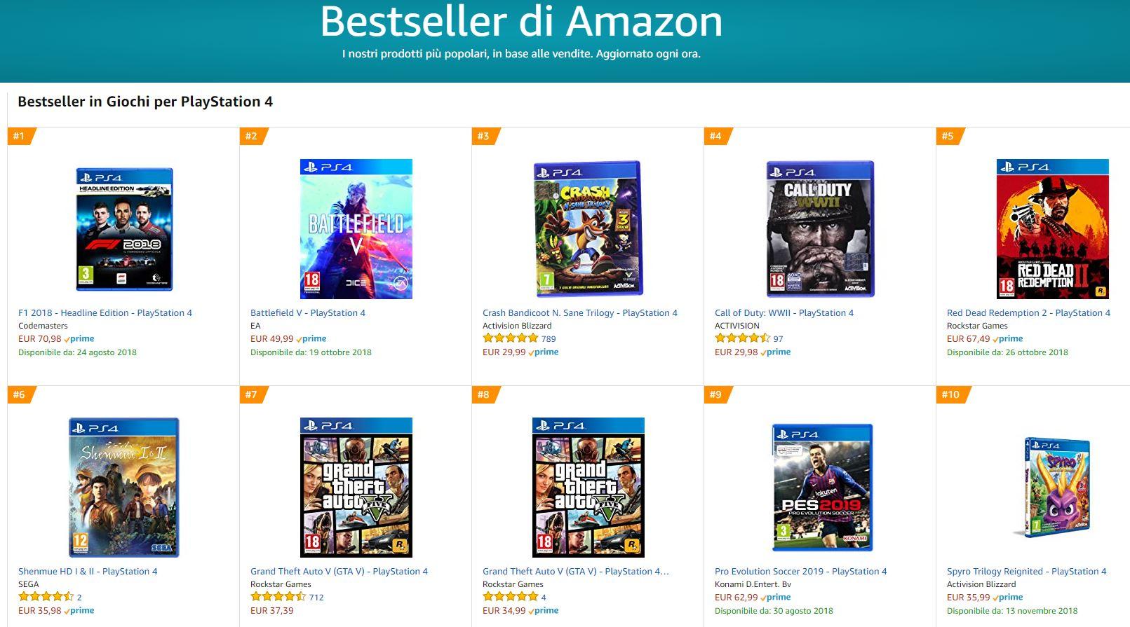 Shenmue 1&2 al Sesto Posto tra i giochi PS4 più venduti su Amazon Italia